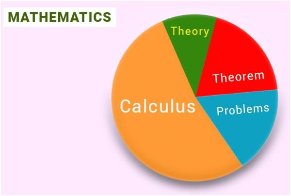 IIT Mathematics