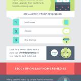 Allergy Warrior IG Intro