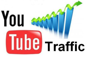 Attract YouTube Visitors