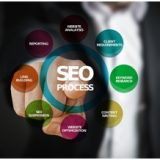 Solid SEO Solutions